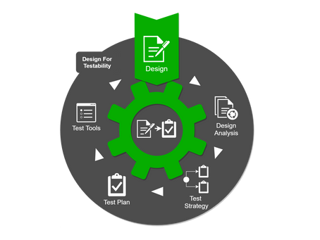 Design For Testability (DFT): Definition of the Process