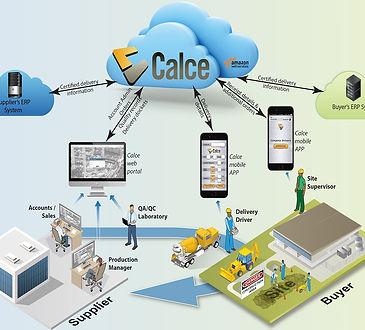 Calflow overview diagram 2.jpg