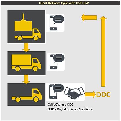 DDC diagram.png