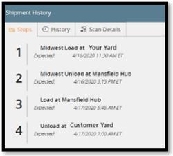 15. Runner overview shipment history box