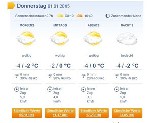 Great Opening - Wetter
