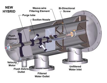 VAF, HVAC, Cooling Tower FIlter