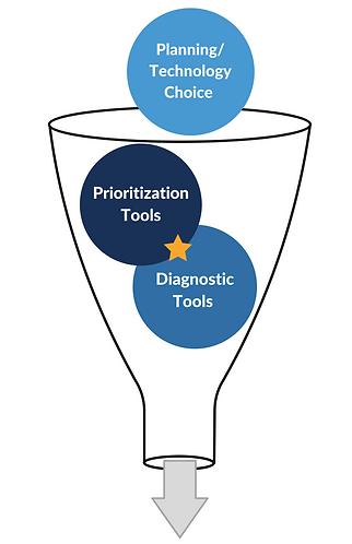 Diagnostic Tools(2).png