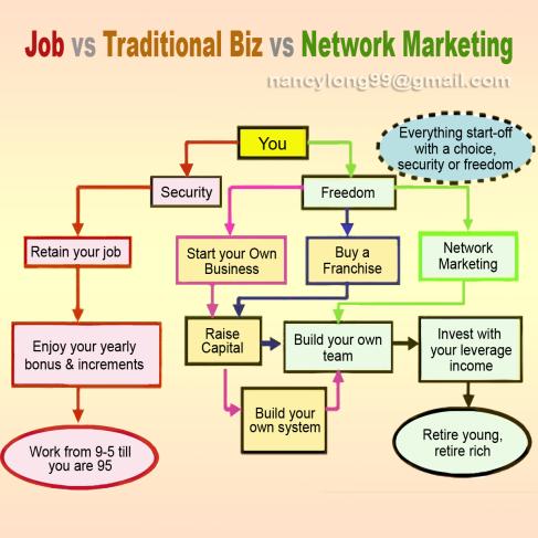 Day job vs network marketing plexus shannon dawn tripp ccuart Image collections