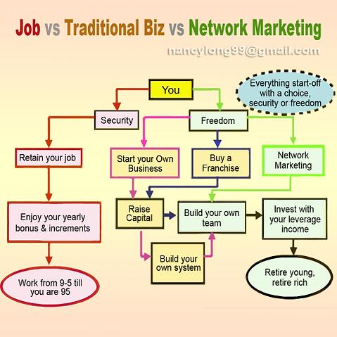 Day job vs network marketing plexus shannon dawn tripp when ccuart Choice Image
