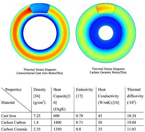 Thermal Stress Diagram.jpg