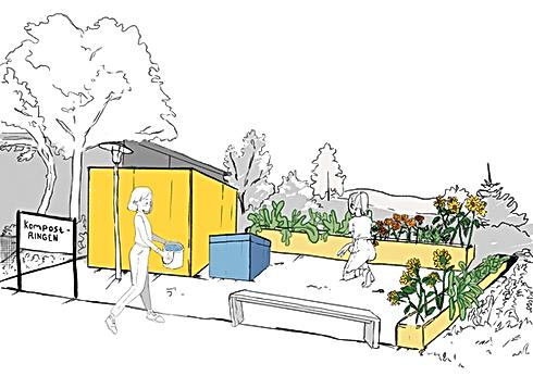 Kompostringen_illustrasjon.png