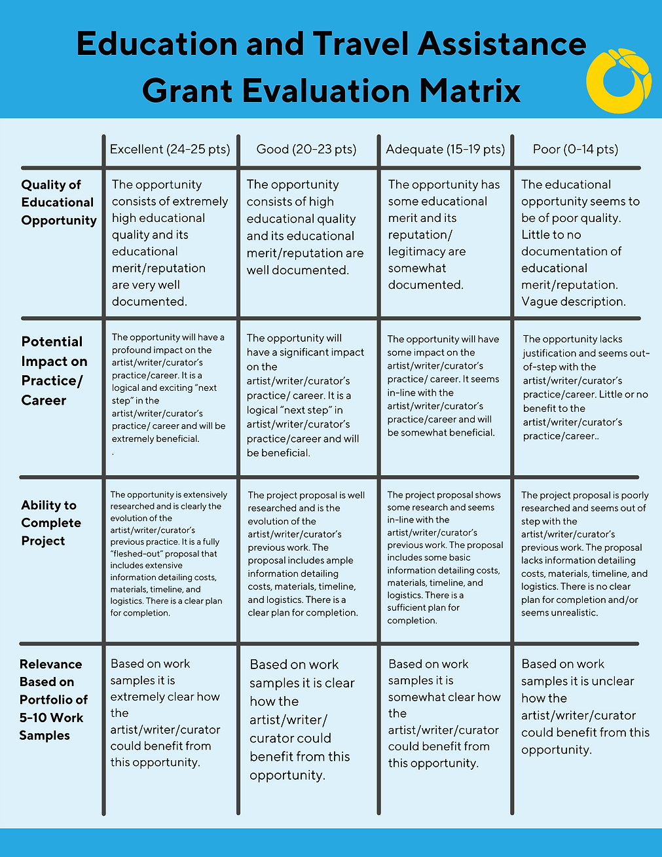 EA Evaluation Matrix.png
