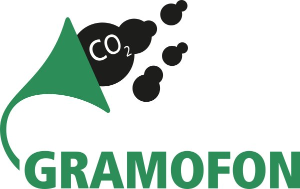 GRAMOFON -New process for efficient CO2 capture by innovative adsorbents based on modified graphene