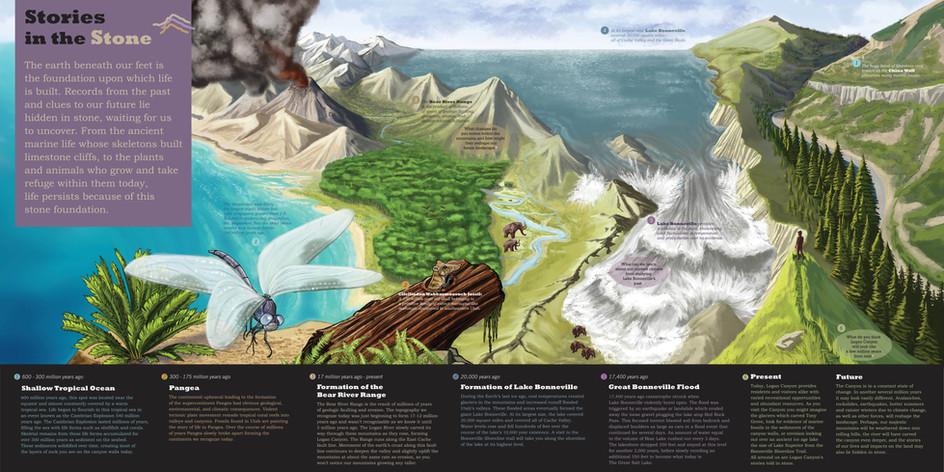 Geology_panel_graphics_FINAL.jpg