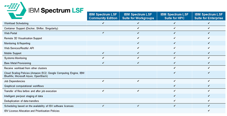 lsf-suites-table_DCU12391USEN.png