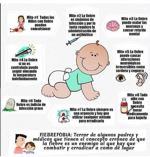 La fiebre es un mecanismo de defensa contra las infecciones.