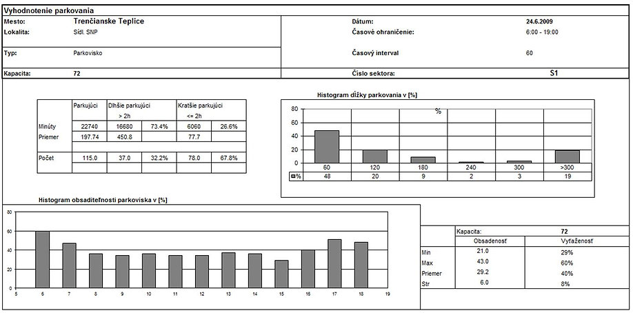Analýza a vyhodnotenie statickej a dynamickej dopravy trencianske teplice