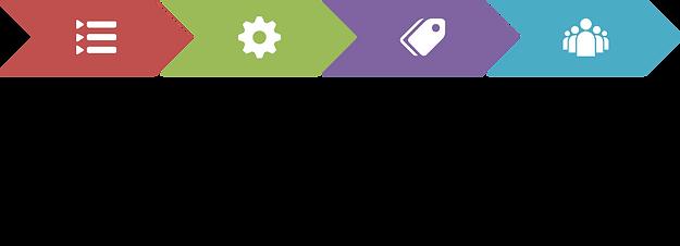 SAPSNOW Implementation Process.png