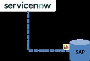 SAPSNOW - Kernel Mode.png