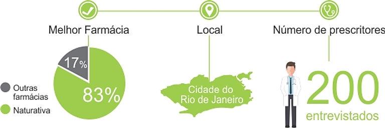 infografico_médico.jpg