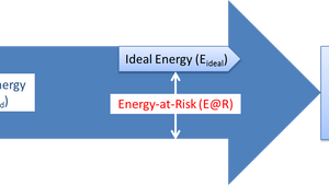 Benchmarking the Electro-Energetic Performance of Industrial Systems and Processes