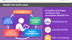 2020 a beginners guide to starting Health and wellbeing in your Organisation