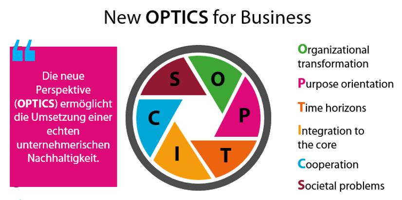 new optics.PNG