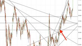 Bitcoin neues AlltimeHigh, Silber knapp