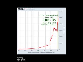 Echte Gold/Silber-Preise in Bezug zur Geldmenge