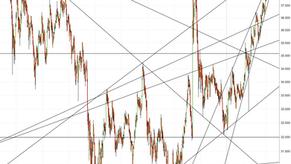 Bitcoin, Gold und Silber-Charts - Preise oder Gramm?