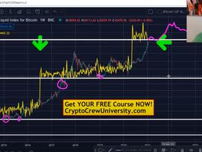 Steve Courtney: Bitcoin bald nie mehr unter 40.000 US Dollar?