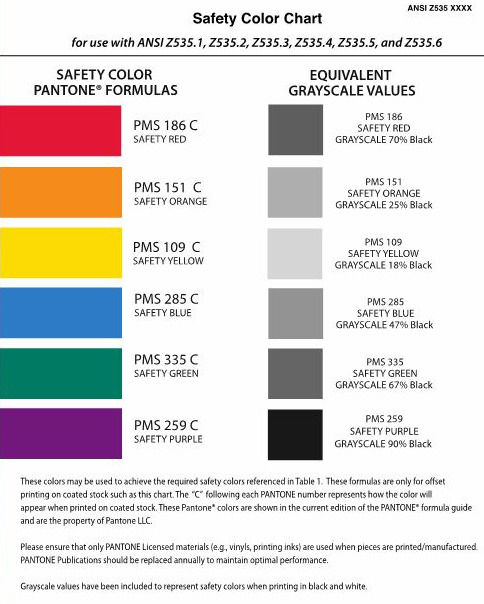 Safety color chart with PMS. formulas fr