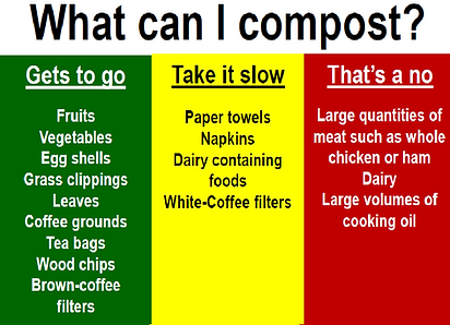 what can I compost flyer2.png