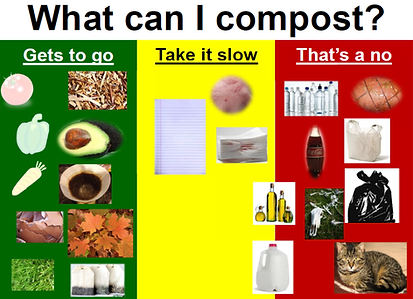 what can I compost flyer.png