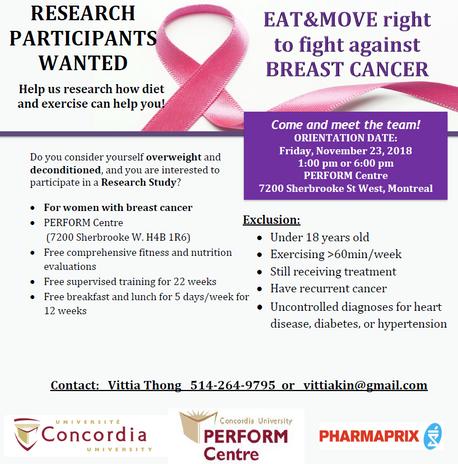 Pharmaprix Breast Cancer Study
