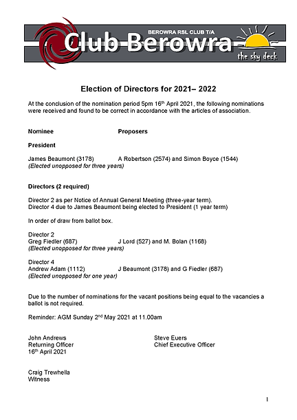 Nominations for Directors - Results 2021