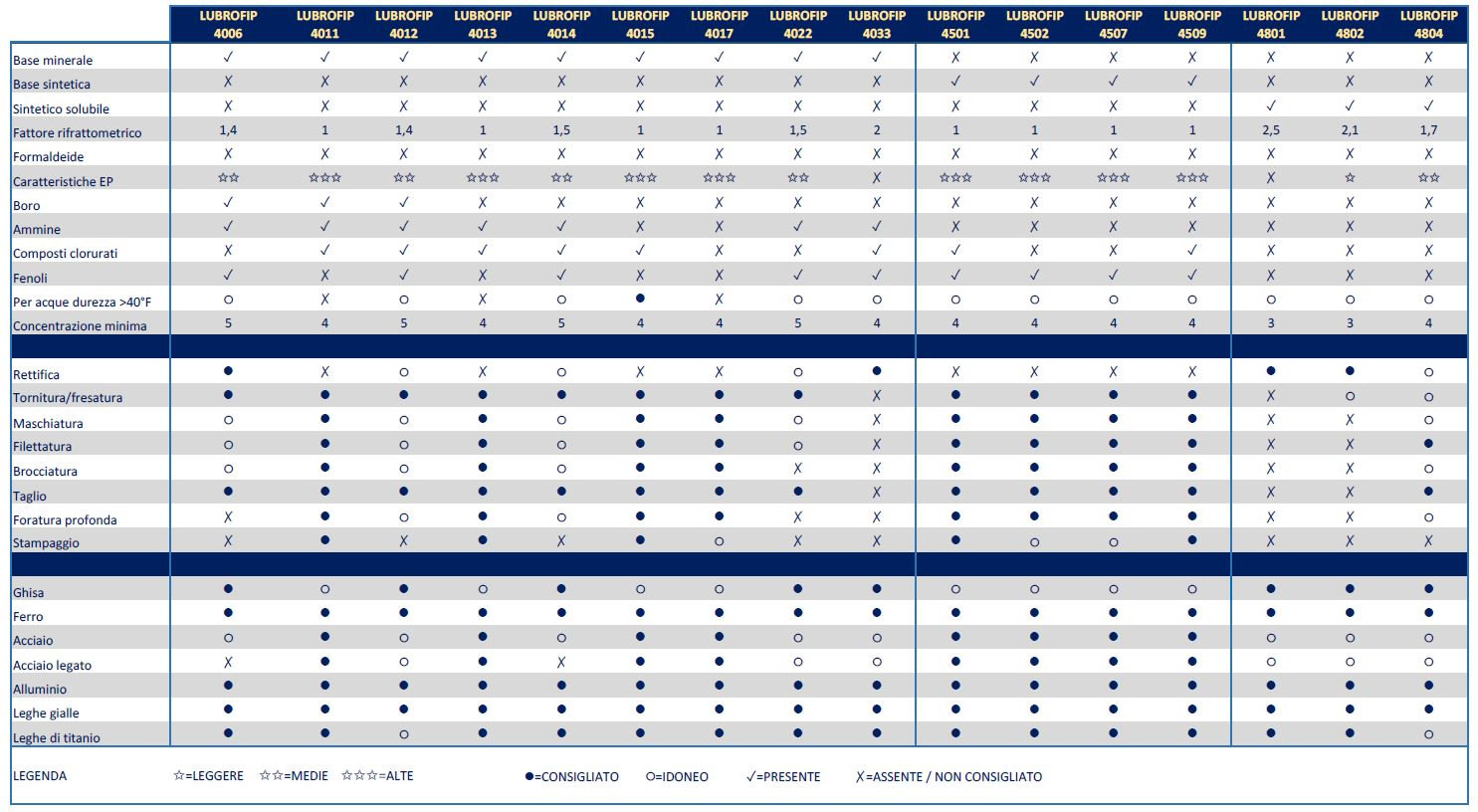 tabella prodotti emu DEF  ok.JPG