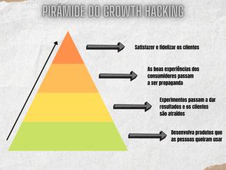 Growth hacking, estratégia empresarial para se destacar