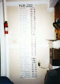 2000 Scores.jpg