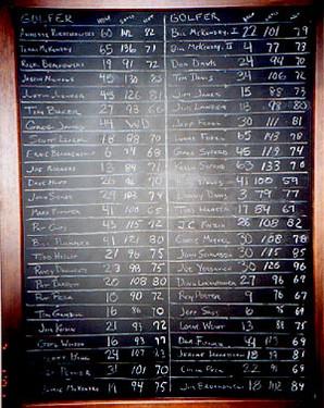 2001 Scoreboard.jpg