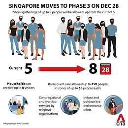 Good news untuk murid Indonesia! Singapura memasuki 'Phase 3'!