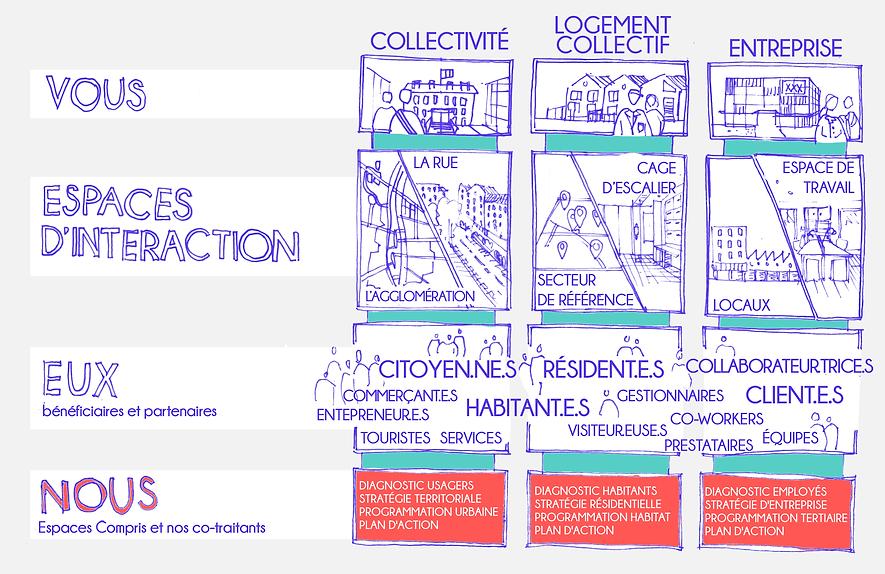 schéma_votre_projet_couleur_V3.png
