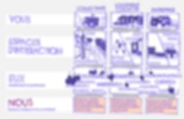 schéma_votre_projet_couleur_v2.png