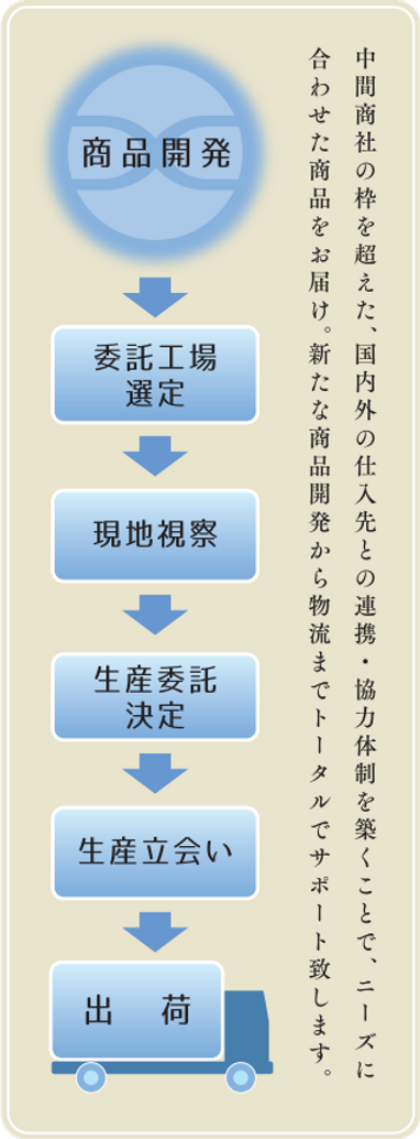diagram001.png