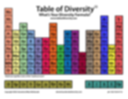 Miles Table of Diversity 2019.png