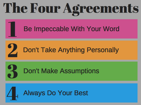 Time to Break Your Agreement