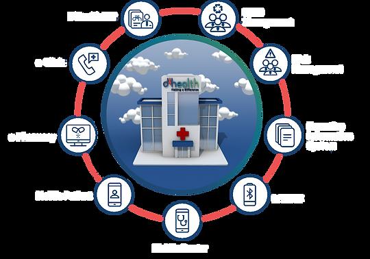 smart-hospital.png