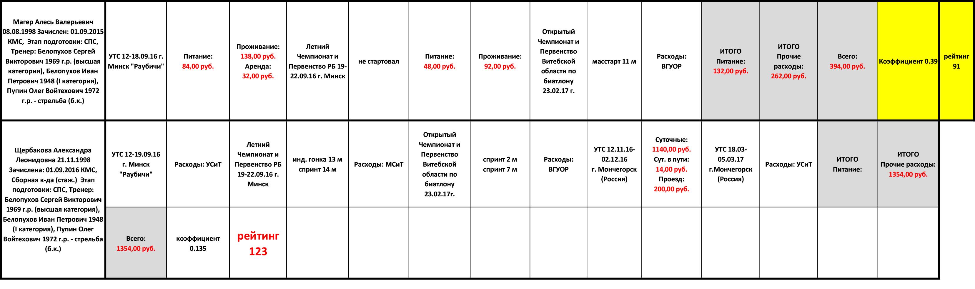 Белопухов С.В.2