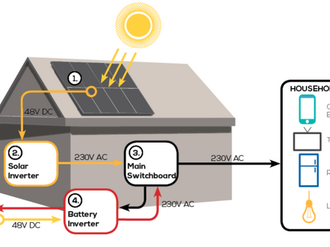 4. Sériové aparalelné zapojenie batérií...