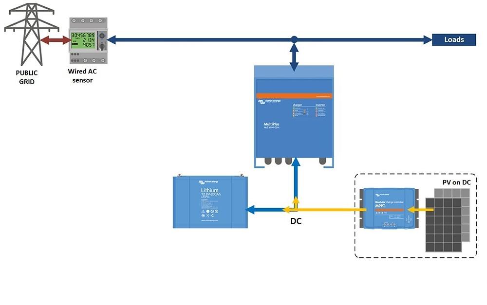 fotovoltaika hybridná paralelne zapojenie