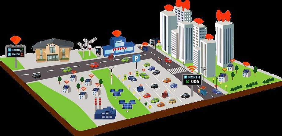 Smart City - P-PGI