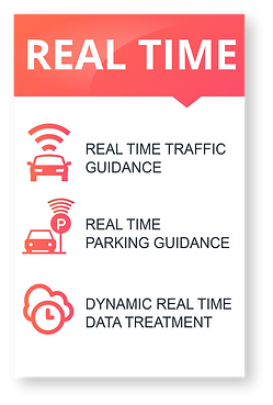 Advantages - Real Time
