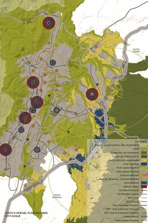 Quito Spatial Plan
