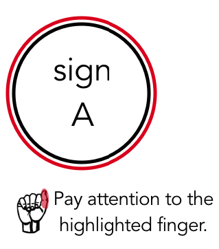 Sign A - Wrong Finger